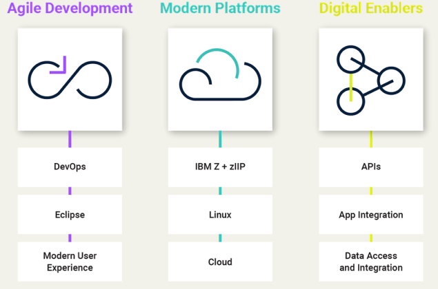 How to Modernize Your Applications for the Future with Adabas & Natural | Software AG Government Solutions